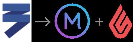 Marsello logo + Shopify Logo