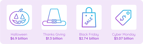 holiday-marketing-sale-statistics.png
