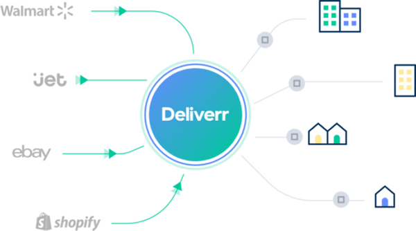 Deliverr's fast shipping infographic