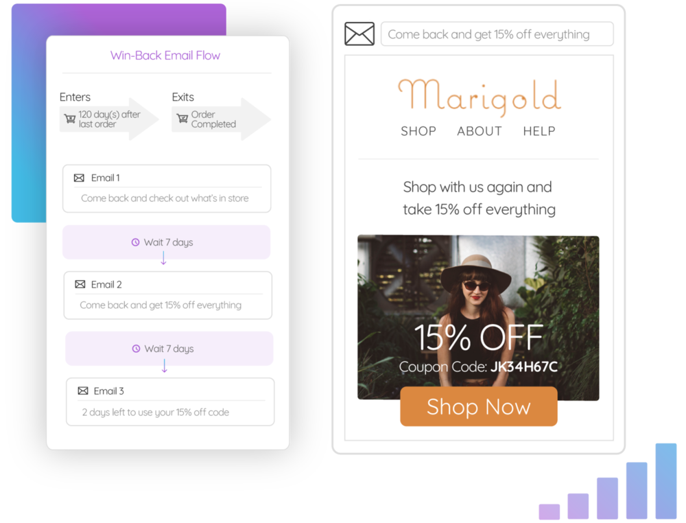 Marsello Win back email automation for Shopify