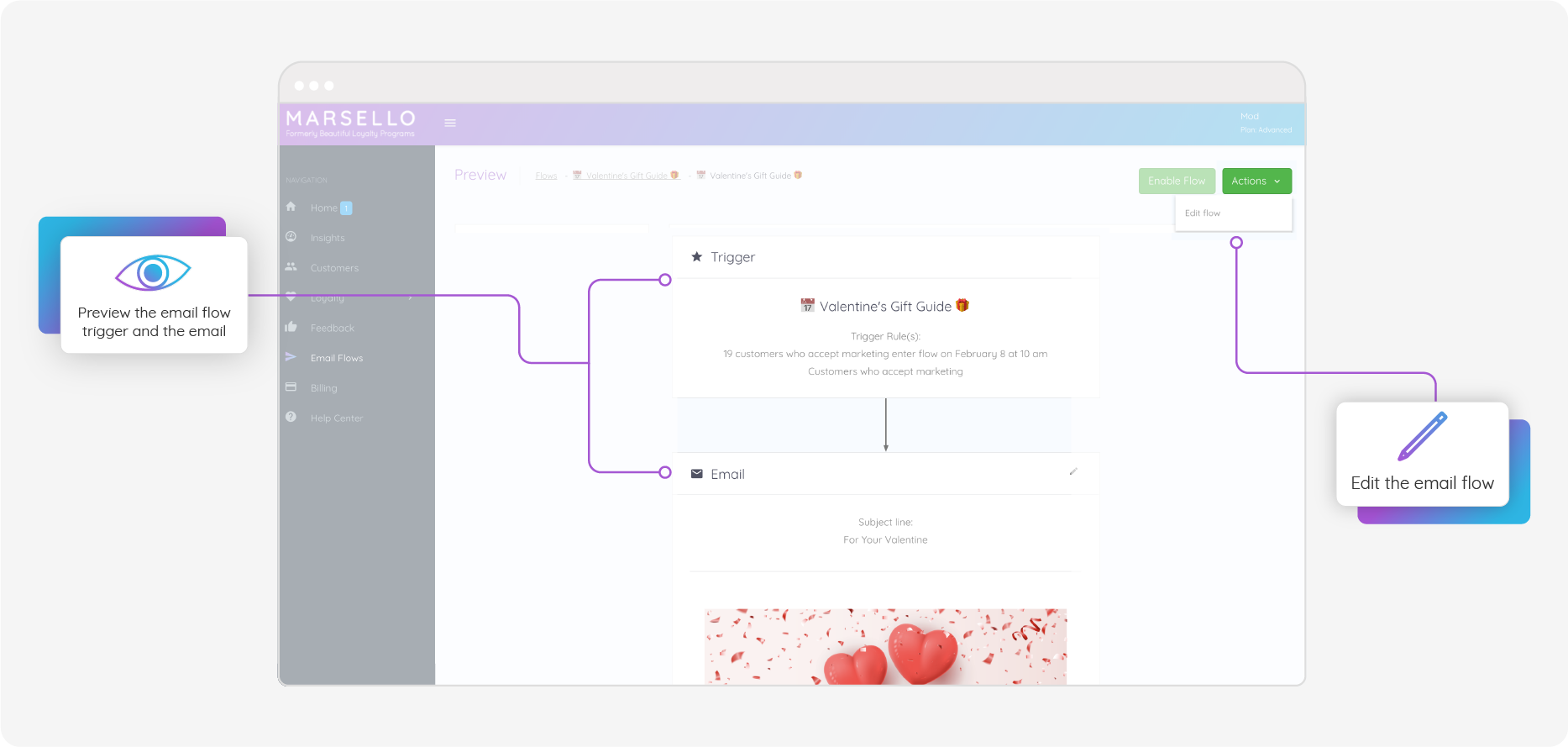 Marsello Email Flow preview and edit sequence