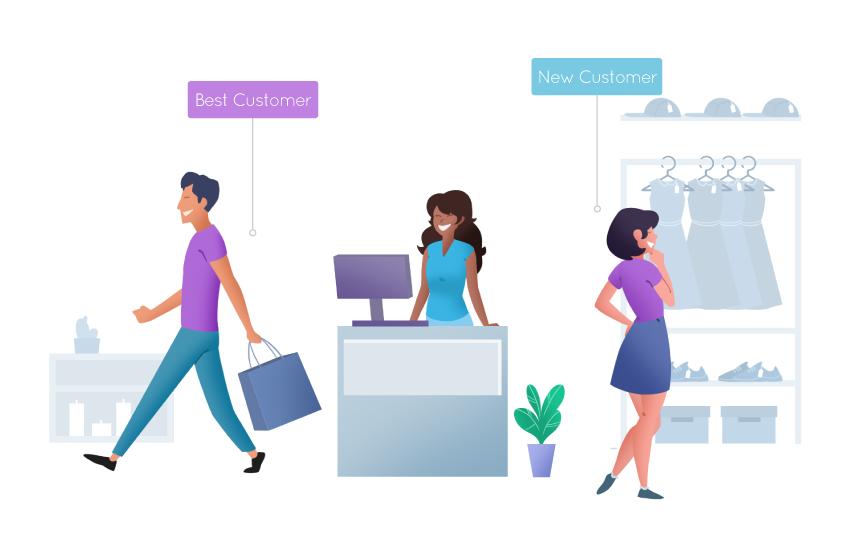 Marsello-Customer-Segmentation-Guide.png