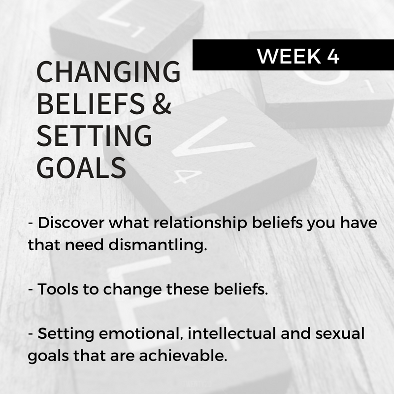 Changing Beliefs, Setting Goals and Moving Forward - To change your relationships you must understand that your relationship mirrors you, your beliefs and how you react to everything that takes place within your relationship.We all have our so-called buttons which, when pushed, cause us to act in negative ways that are not our normal day-to-day selves. So, to move forward and take responsibility for change, you need the tools that help you dismantle the beliefs that aren't authentic to who and where you want to be, know what pushes your buttons and set the emotional, intellectual and sexual goals that will elevate your love-life to where it deserves to be. In this session we'll discuss:What pushes your buttons and why.What you can do to stop allowing them to be pushed.How you can dismantle relationship beliefs you have that feel unhealthy to you.Tools to help you discover new beliefs.What you can do to reach your emotional, intellectual and sexual goals.Session includes 30 - 60 minute conversation by phone/Skype or FaceTime with information and worksheets e-mailed prior and after.
