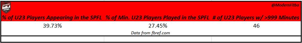 U23 Table.png