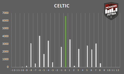 Celtic.png
