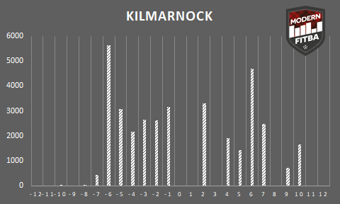 Killie.png