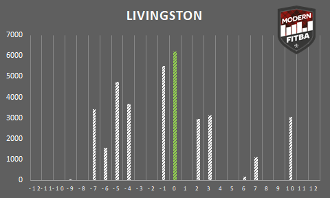 Livingston.png