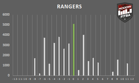 Rangers.png