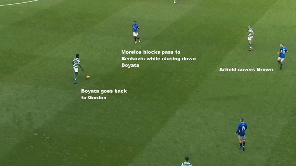 Rangers Celtic - pressing 1.jpg