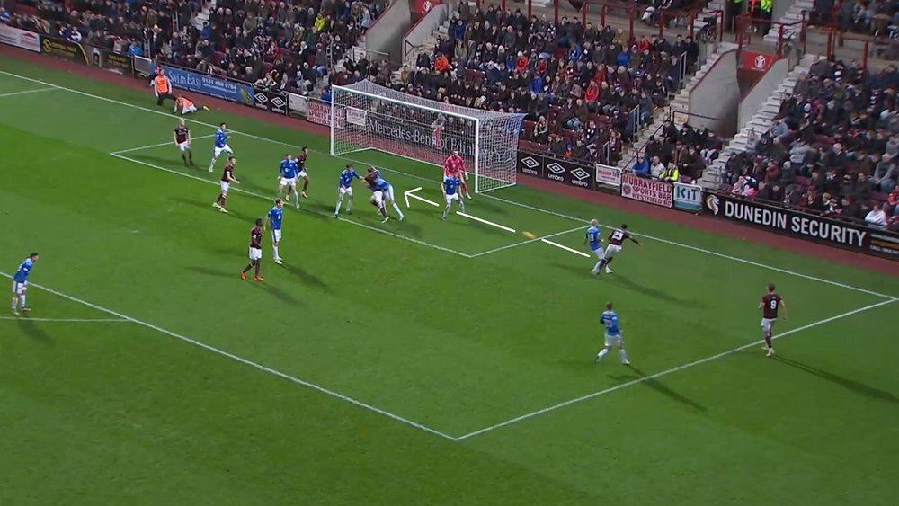 Hearts corner v man-marking 3.jpg