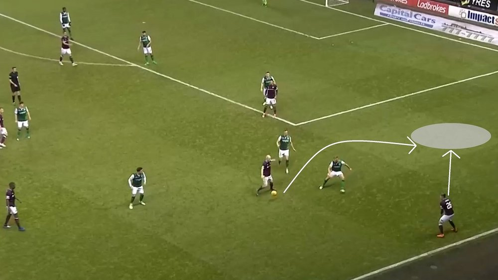 Hearts throw vacate touchline.jpg