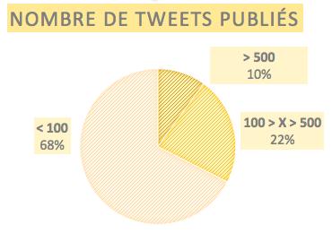 Tweets.png