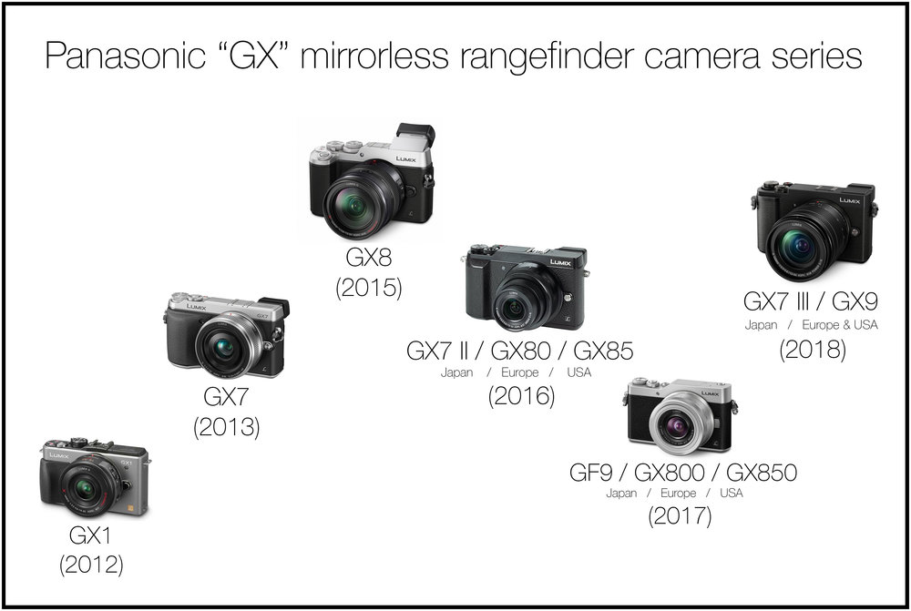 gx series copy.jpg