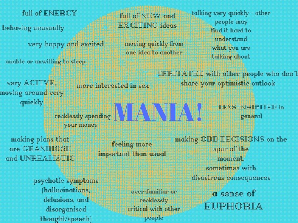 Symptoms of mania.jpg