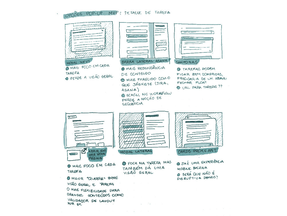 Sketches on versions for the task detail page