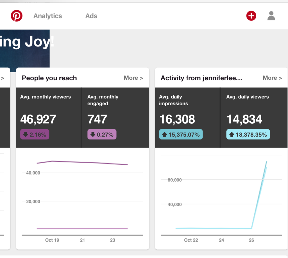 Pinterest Analytics Oct 28.PNG