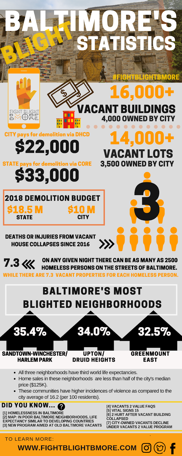 FBB Infographics revised as of 11_24_18website.png