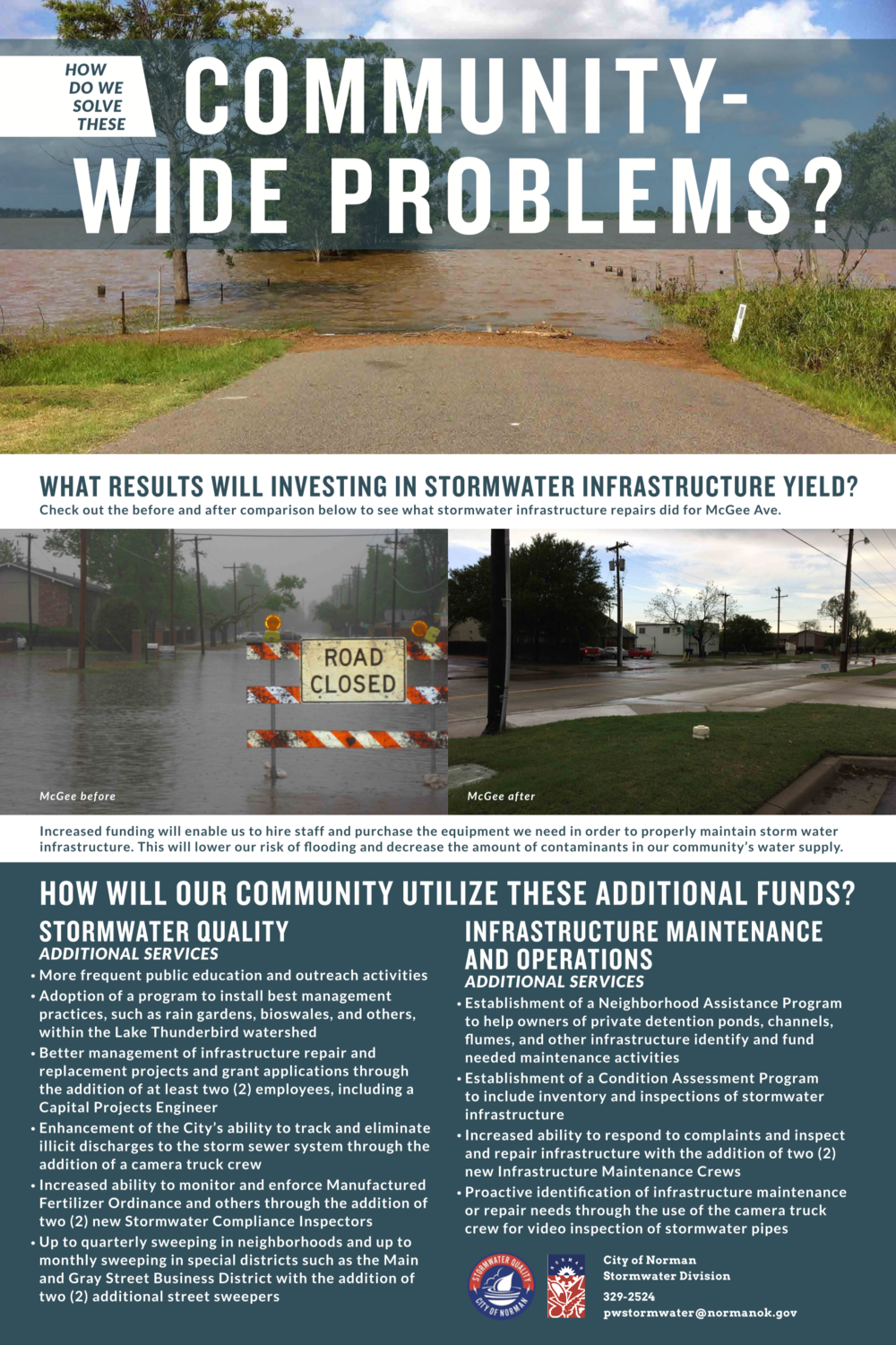 Community Wide Problems? - Stormwater Infrastructure Investment