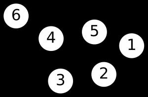cross-channel conversion paths