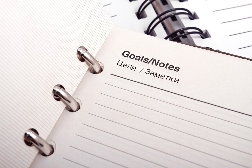 Mapping your goals - (Allow yourself to figure out where you want to be.)
