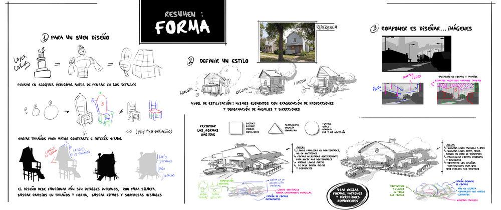 InfografiaForma.jpg