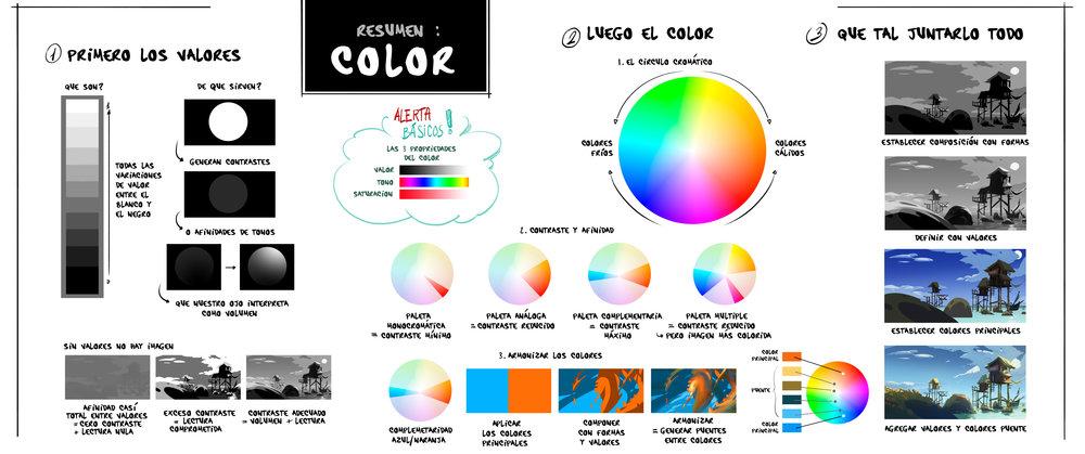 InfografiaColor.jpg