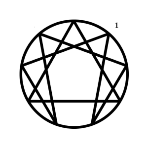 enneagram_numbered-300x300.png