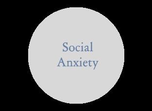Social Anxiety, circle.png
