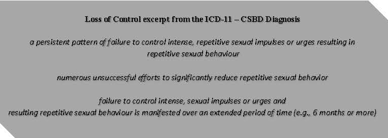 ICD-11 CSBD Loss of Control.jpg