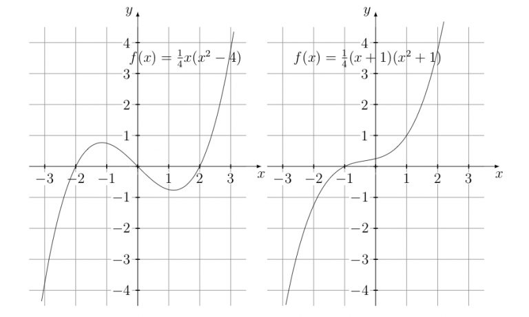 MathGraph-768x461.jpg
