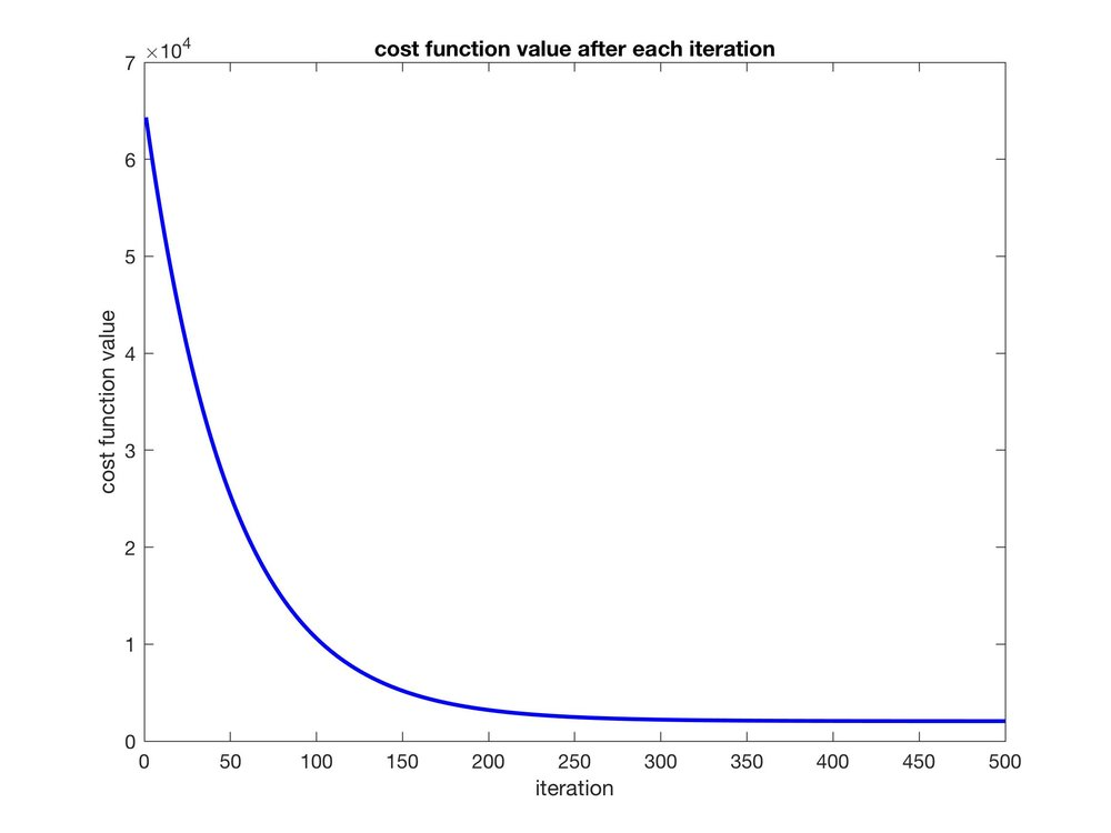 cost_func_per_iter.jpg