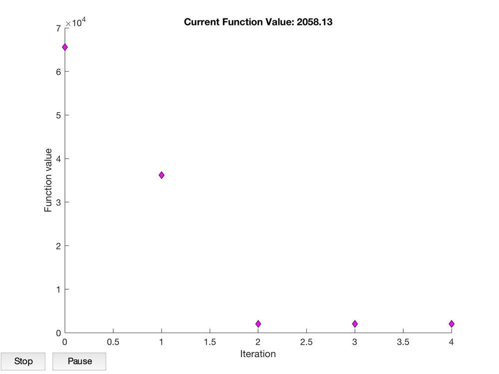 fminunc_plot.jpg