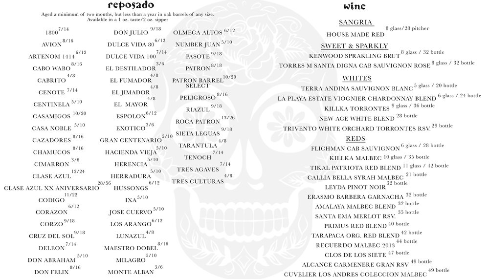 Tequila List Page 3.jpg