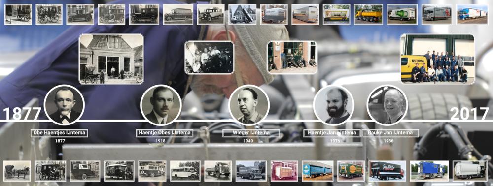 Tijdlijn geschiedenis 1877 - 2014, 140 jaar carrosseriebouw IJntema