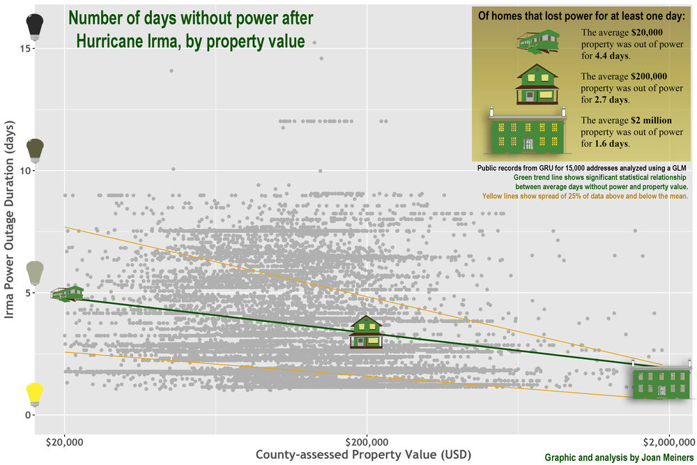Irma_power_poverty_green.jpg