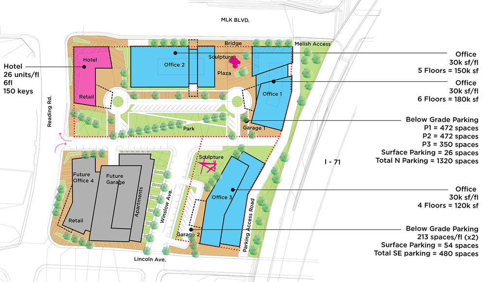 Development plans for the Uptown Gateway development by Terrex Construction & Development and Messer Construction in the Uptown Innovation Corridor in Cincinnati.