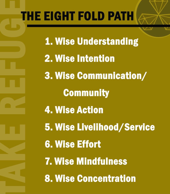 8fold path.jpg