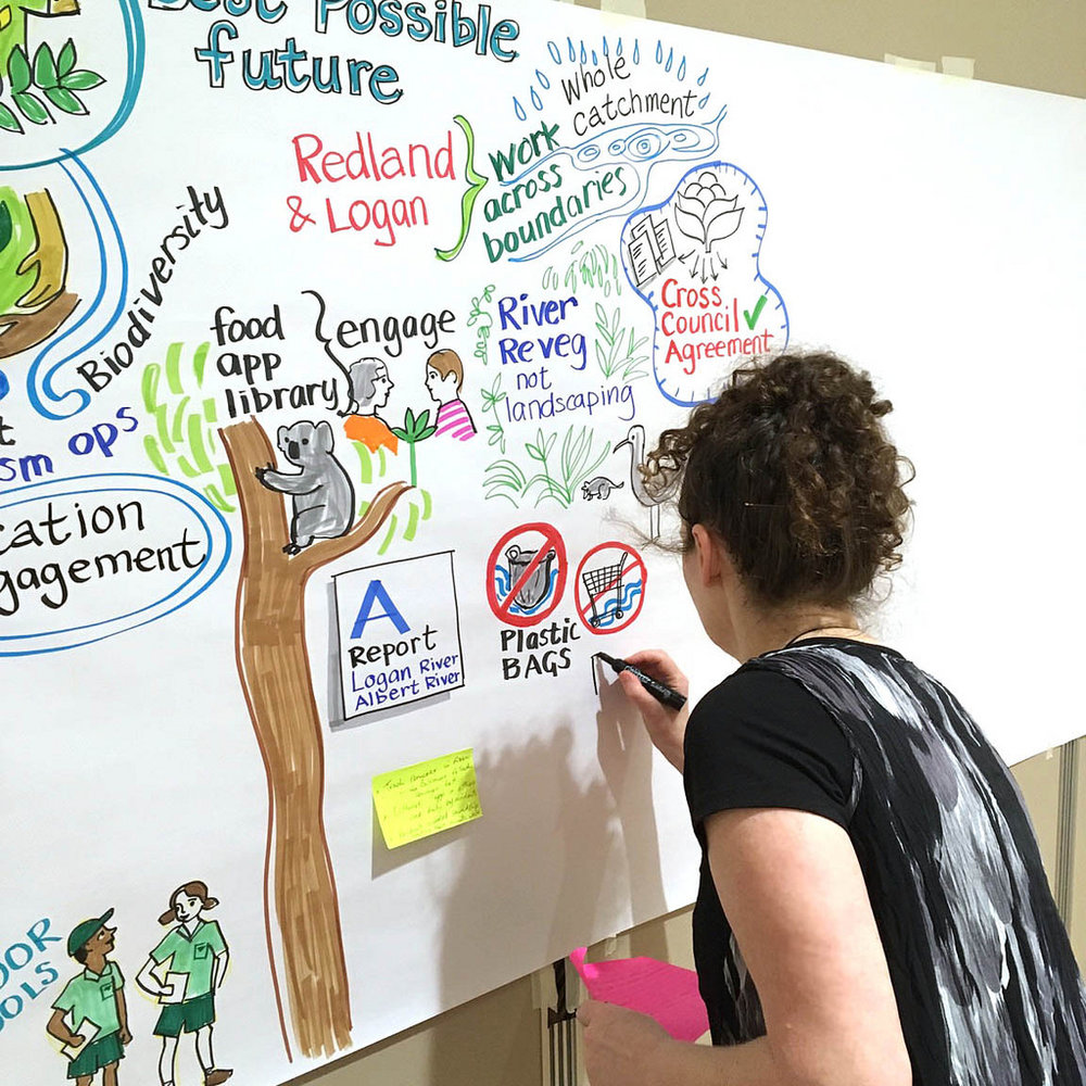 Rachel Apelt from Artbalm, Graphic Recording