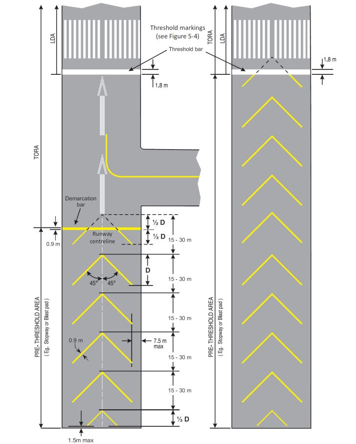Figure 7 : Threshold, Demarcation Bars and Chevron Markings