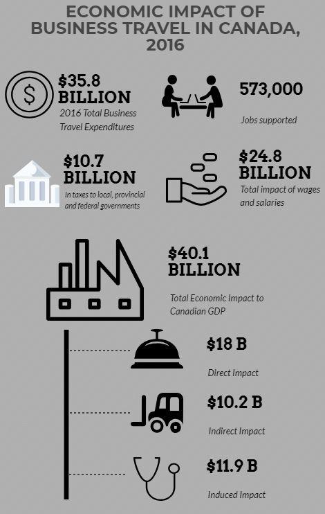 Infographic - Business Impact.JPG