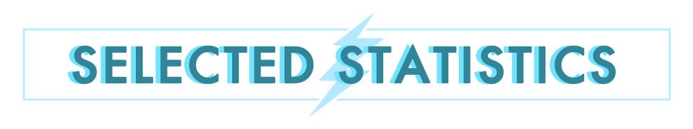 DC_DCon_Deck_DividerStatistics.png