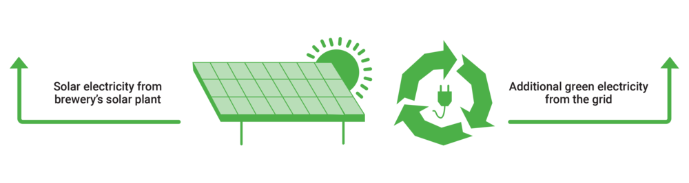 emr_greenelectricity.png