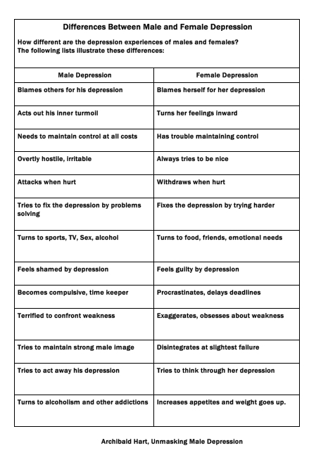 Differences-m-f-depression-1.jpg