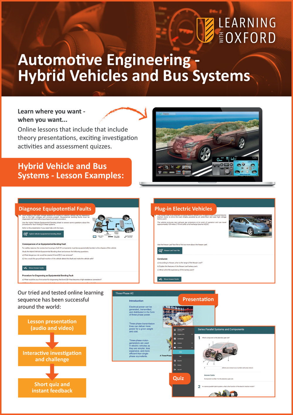 What lesson topics are covered with the licence? - Take a look at our Hybrid Vehicle InfoSheet to see a full topic listing.