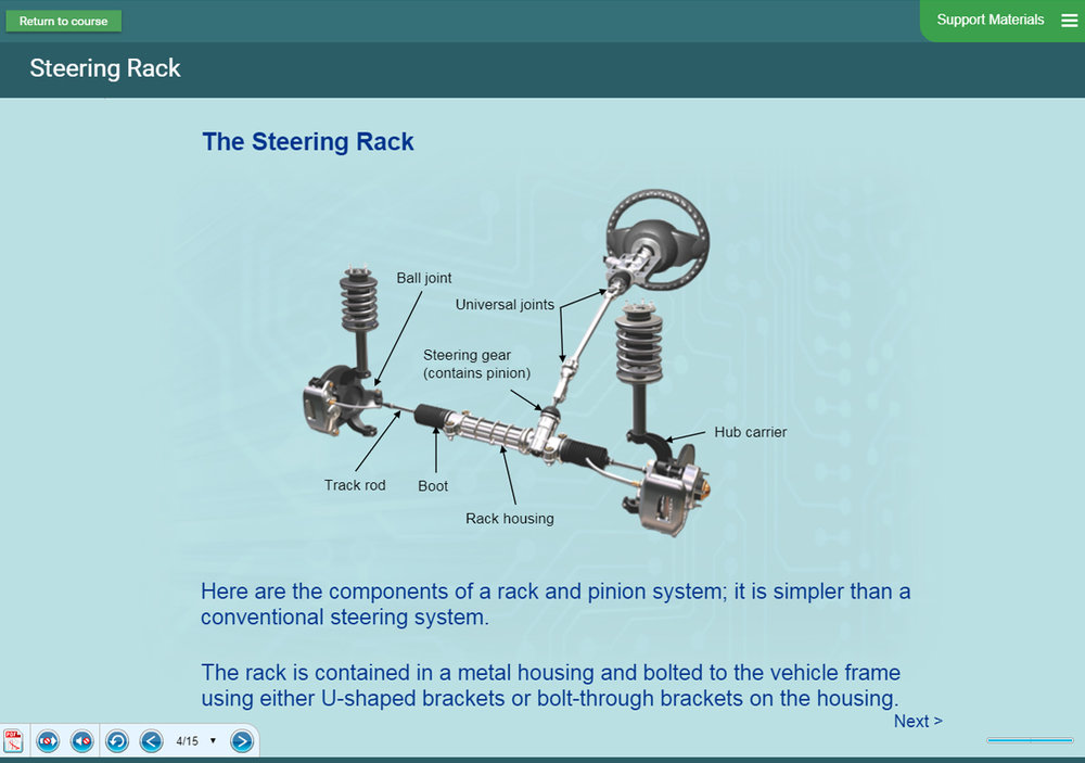 Sample content screens - steering and suspension systems pack