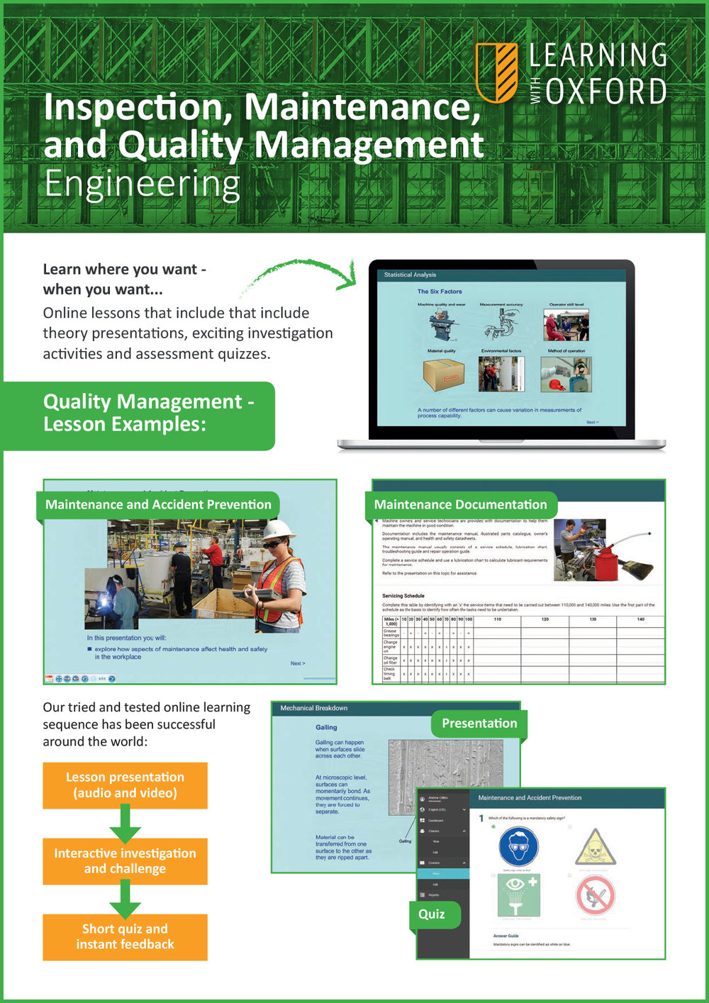 What lesson topics are covered with the licence? - Take a look at our Inspection, Maintenance and Quality Management InfoSheet to see a full topic listing.