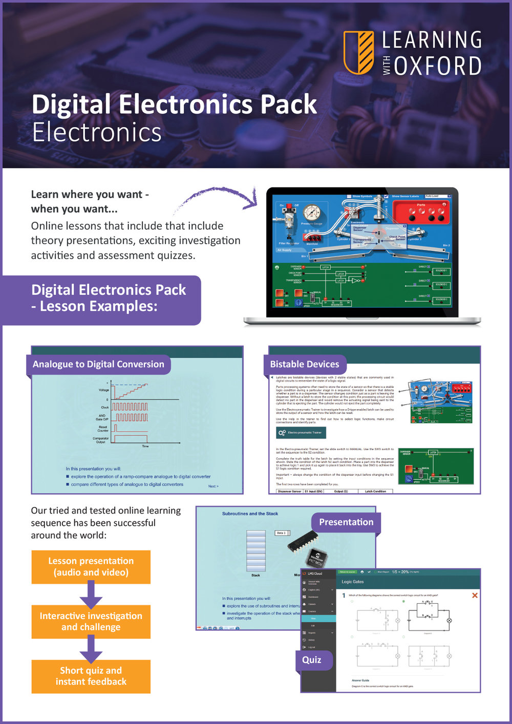 What lesson topics are covered with the licence? - Take a look at our Digital Electronics InfoSheet to see a full topic listing.