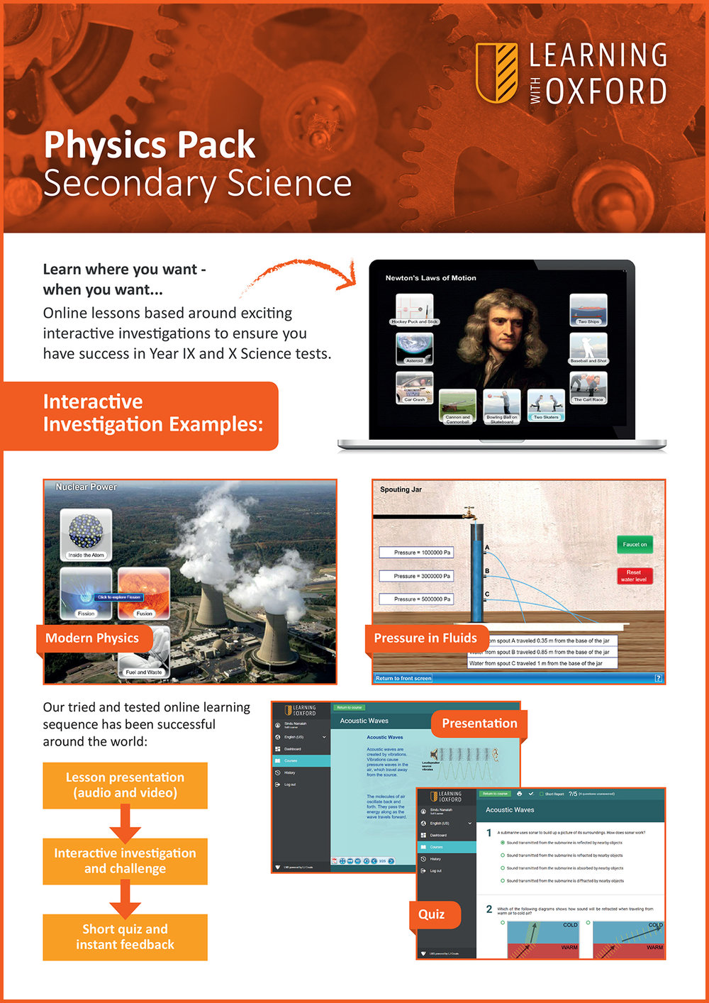 What lesson topics are covered with the licence? - Take a look at our Physics InfoSheet to see a full topic listing.