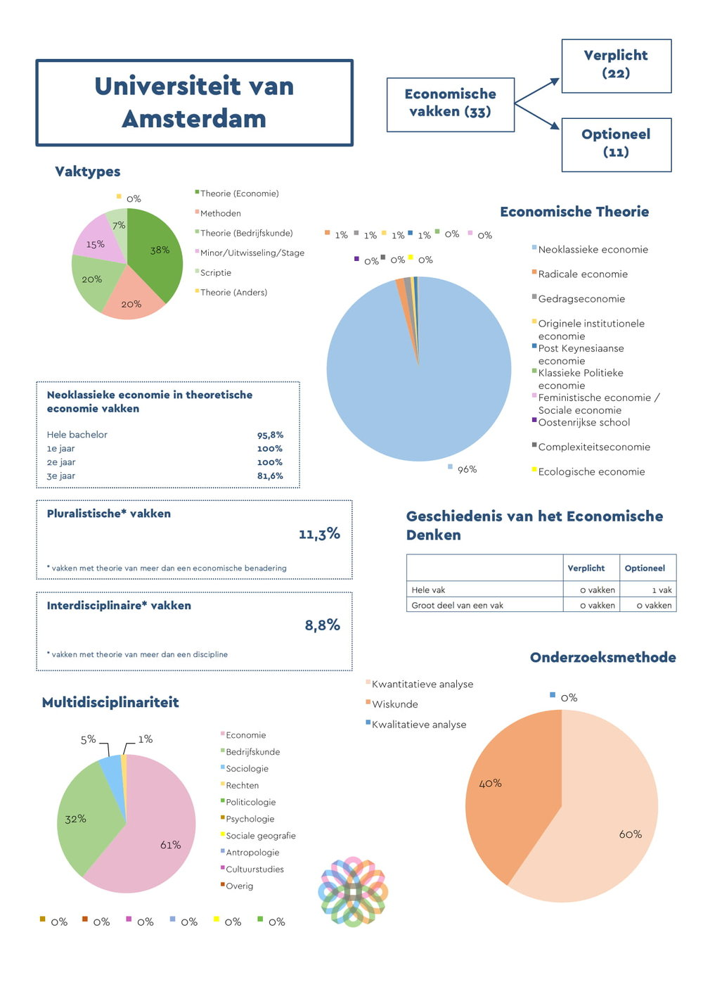 New University Results FINAL NL (final) (1)-02.jpg