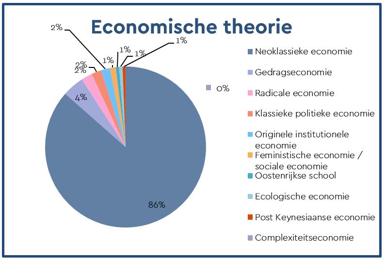 economische.PNG